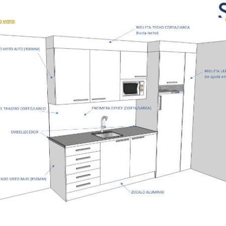 TECNOLOGIA - SKETCHUP SAGA - DESARROLLO DE PROYECTOS 02